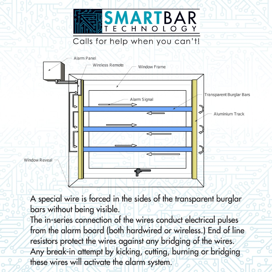 smart bar technology